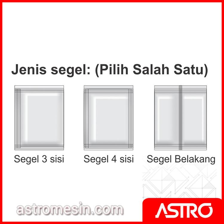 Pilihan Jenis Segel Automatic Packer GETRA Surabaya